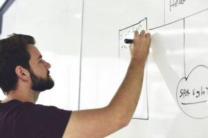 Key Skills Every Entrepreneur Must Master in 2017